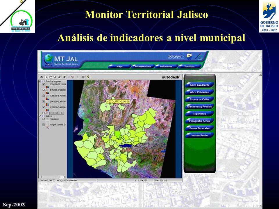 Monitor Territorial Jalisco Sep-2003 Análisis de indicadores a nivel municipal