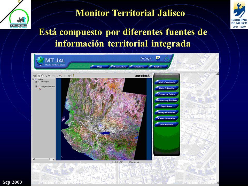Monitor Territorial Jalisco Sep-2003 Está compuesto por diferentes fuentes de información territorial integrada