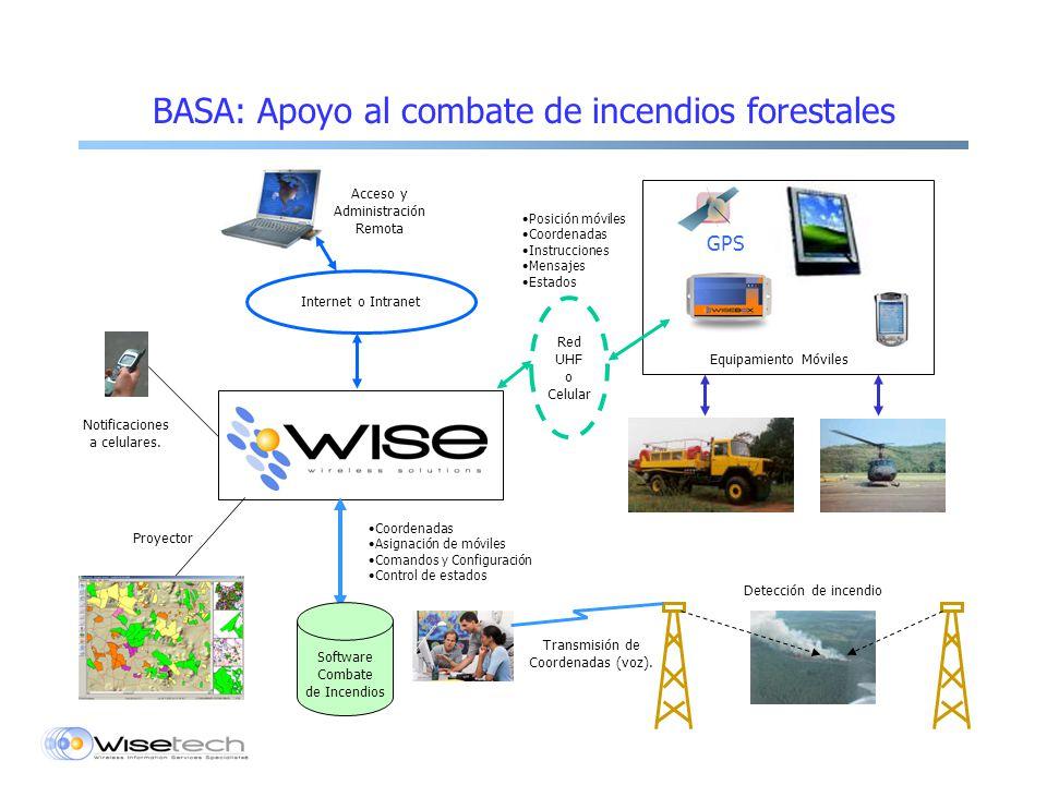 GPS Equipamiento Móviles Detección de incendio Transmisión de Coordenadas (voz).