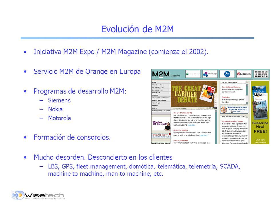 Evolución de M2M Iniciativa M2M Expo / M2M Magazine (comienza el 2002).
