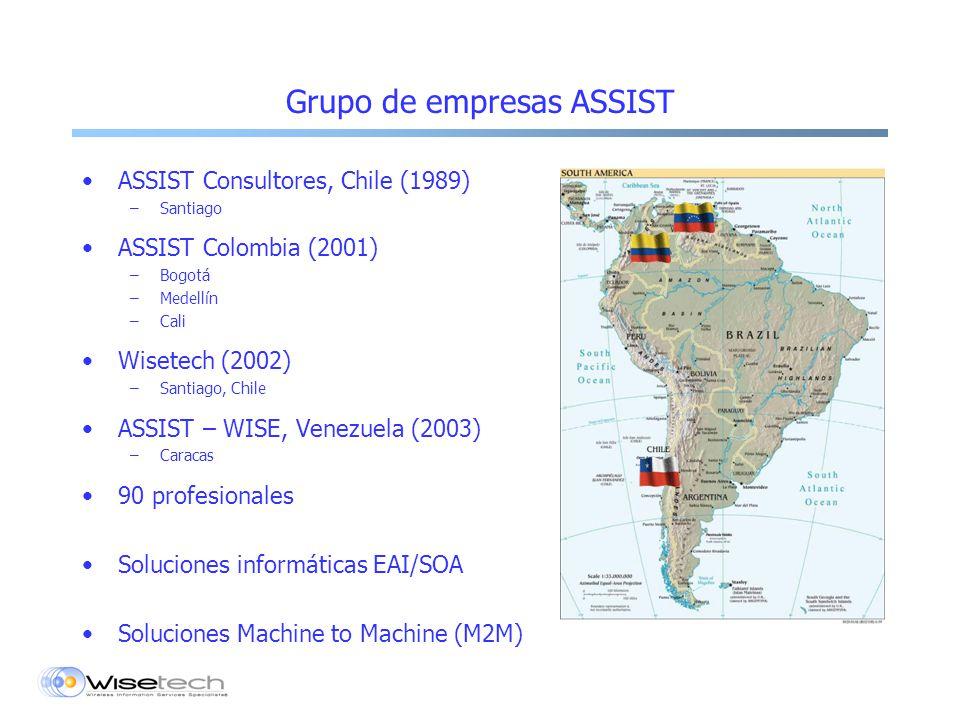 Grupo de empresas ASSIST ASSIST Consultores, Chile (1989) –Santiago ASSIST Colombia (2001) –Bogotá –Medellín –Cali Wisetech (2002) –Santiago, Chile ASSIST – WISE, Venezuela (2003) –Caracas 90 profesionales Soluciones informáticas EAI/SOA Soluciones Machine to Machine (M2M)