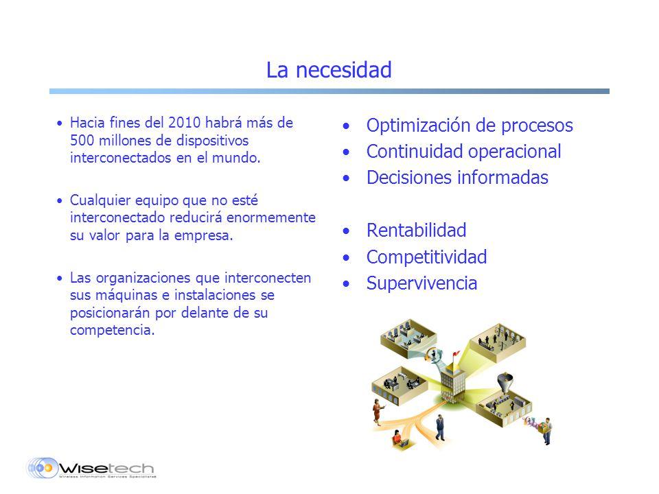 La necesidad Hacia fines del 2010 habrá más de 500 millones de dispositivos interconectados en el mundo.