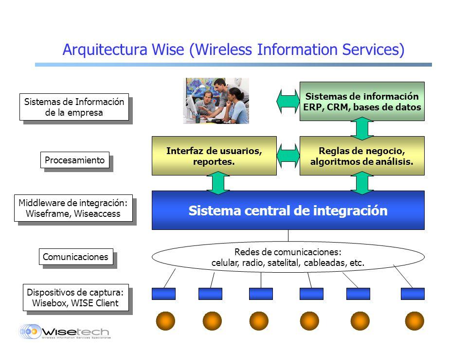 Arquitectura Wise (Wireless Information Services) Redes de comunicaciones: celular, radio, satelital, cableadas, etc.