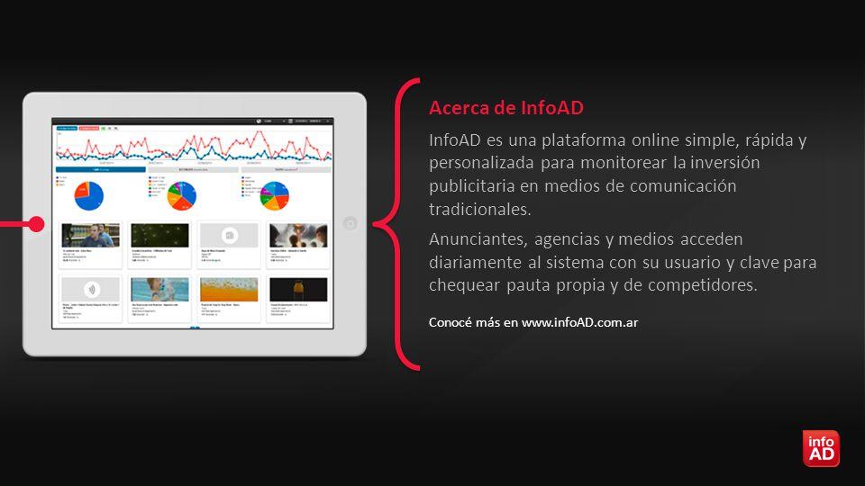 Acerca de InfoAD InfoAD es una plataforma online simple, rápida y personalizada para monitorear la inversión publicitaria en medios de comunicación tradicionales.