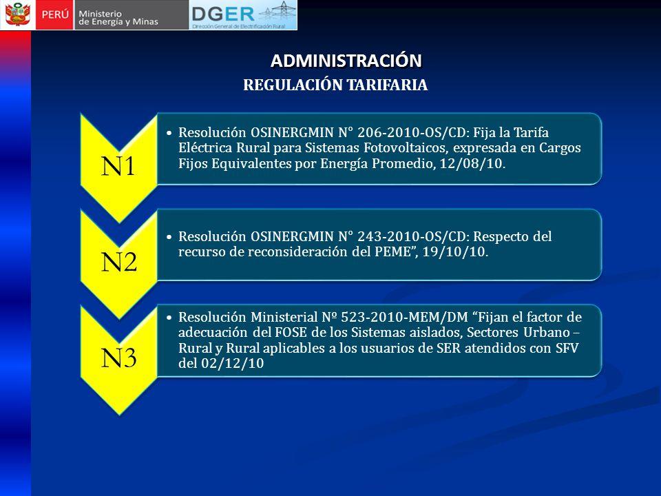 ADMINISTRACIÓN REGULACIÓN TARIFARIA N1 Resolución OSINERGMIN N° 206-2010-OS/CD: Fija la Tarifa Eléctrica Rural para Sistemas Fotovoltaicos, expresada en Cargos Fijos Equivalentes por Energía Promedio, 12/08/10.