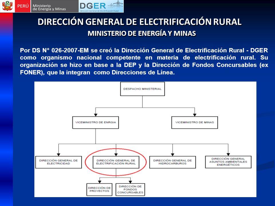 DIRECCIÓN GENERAL DE ELECTRIFICACIÓN RURAL MINISTERIO DE ENERGÍA Y MINAS Por DS N° 026-2007-EM se creó la Dirección General de Electrificación Rural - DGER como organismo nacional competente en materia de electrificación rural.