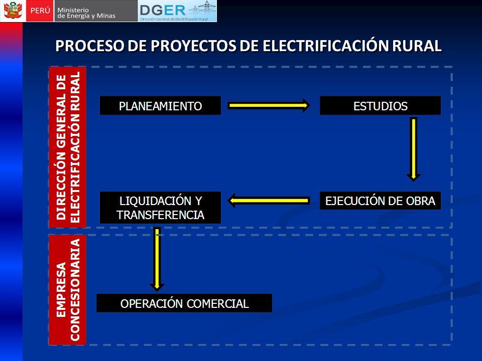 PROCESO DE PROYECTOS DE ELECTRIFICACIÓN RURAL