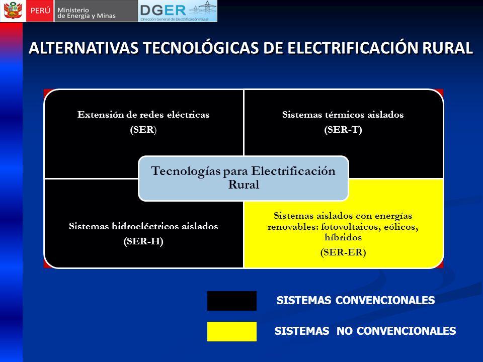 ALTERNATIVAS TECNOLÓGICAS DE ELECTRIFICACIÓN RURAL Extensión de redes eléctricas (SER) Sistemas térmicos aislados (SER-T) Sistemas hidroeléctricos aislados (SER-H) Sistemas aislados con energías renovables: fotovoltaicos, eólicos, híbridos (SER-ER) Tecnologías para Electrificación Rural SISTEMAS CONVENCIONALES SISTEMAS NO CONVENCIONALES
