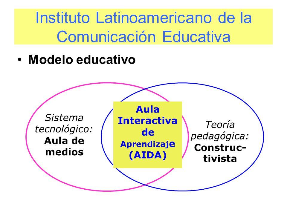 Instituto Latinoamericano de la Comunicación Educativa Modelo educativo Aula Interactiva de Aprendizaj e (AIDA) Sistema tecnológico: Aula de medios Teoría pedagógica: Construc- tivista