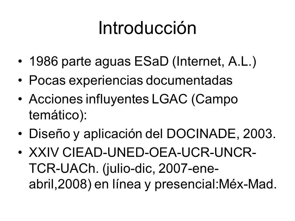Introducción 1986 parte aguas ESaD (Internet, A.L.) Pocas experiencias documentadas Acciones influyentes LGAC (Campo temático): Diseño y aplicación del DOCINADE, 2003.