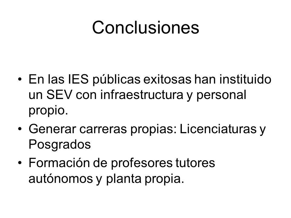 Conclusiones En las IES públicas exitosas han instituido un SEV con infraestructura y personal propio.