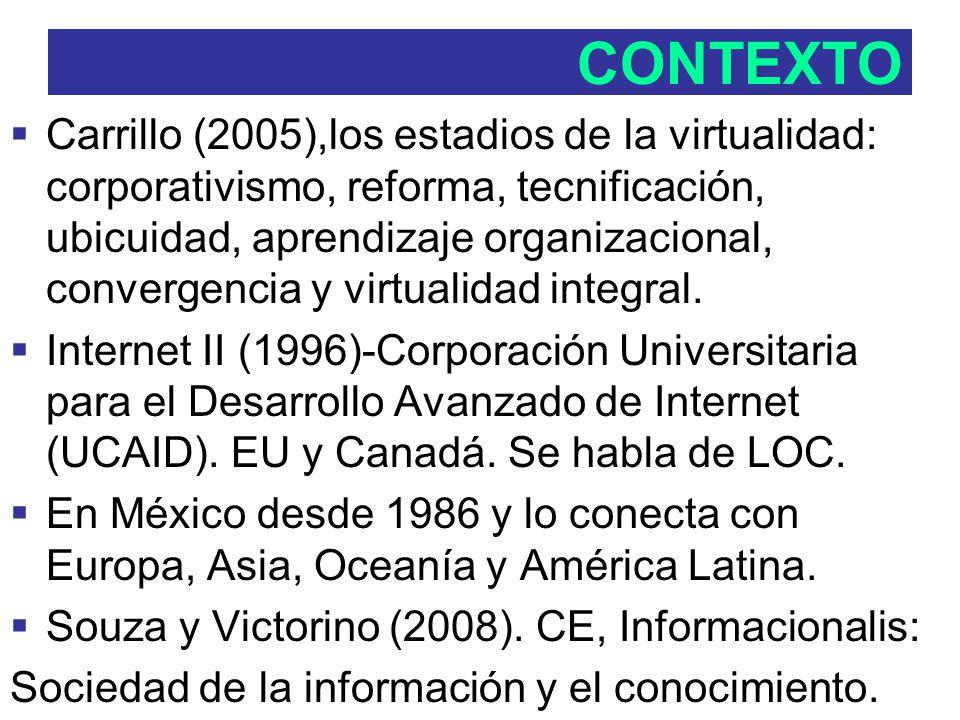  Carrillo (2005),los estadios de la virtualidad: corporativismo, reforma, tecnificación, ubicuidad, aprendizaje organizacional, convergencia y virtualidad integral.