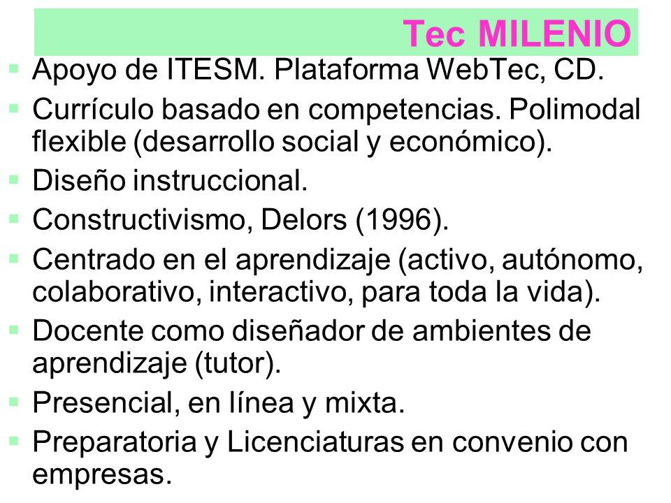  Apoyo de ITESM. Plataforma WebTec, CD.  Currículo basado en competencias.