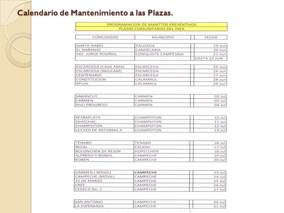 Calendario de Mantenimiento a las Plazas.