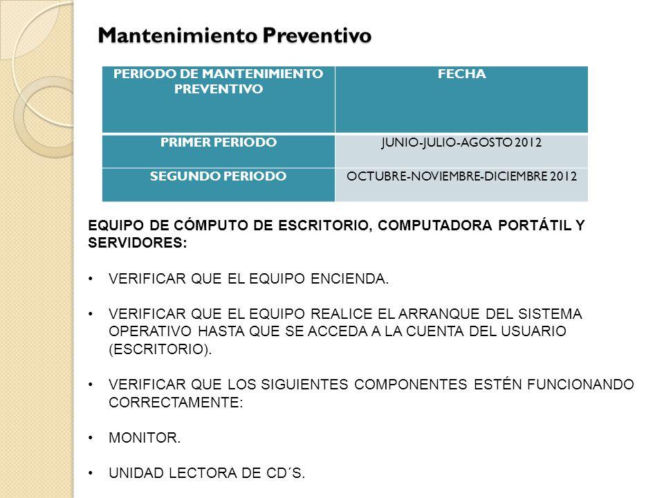 Mantenimiento Preventivo PERIODO DE MANTENIMIENTO PREVENTIVO FECHA PRIMER PERIODOJUNIO-JULIO-AGOSTO 2012 SEGUNDO PERIODOOCTUBRE-NOVIEMBRE-DICIEMBRE 2012 EQUIPO DE CÓMPUTO DE ESCRITORIO, COMPUTADORA PORTÁTIL Y SERVIDORES: VERIFICAR QUE EL EQUIPO ENCIENDA.