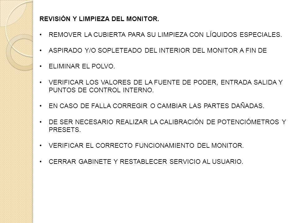 REVISIÓN Y LIMPIEZA DEL MONITOR. REMOVER LA CUBIERTA PARA SU LIMPIEZA CON LÍQUIDOS ESPECIALES.