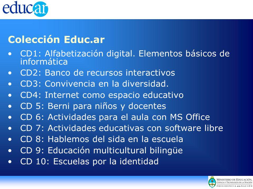 Colección Educ.ar CD1: Alfabetización digital.