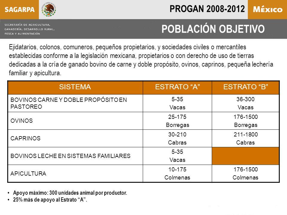 POBLACIÓN OBJETIVO SISTEMAESTRATO A ESTRATO B BOVINOS CARNE Y DOBLE PROPÓSITO EN PASTOREO 5-35 Vacas 36-300 Vacas OVINOS 25-175 Borregas 176-1500 Borregas CAPRINOS 30-210 Cabras 211-1800 Cabras BOVINOS LECHE EN SISTEMAS FAMILIARES 5-35 Vacas APICULTURA 10-175 Colmenas 176-1500 Colmenas Ejidatarios, colonos, comuneros, pequeños propietarios, y sociedades civiles o mercantiles establecidas conforme a la legislación mexicana, propietarios o con derecho de uso de tierras dedicadas a la cría de ganado bovino de carne y doble propósito, ovinos, caprinos, pequeña lechería familiar y apicultura.