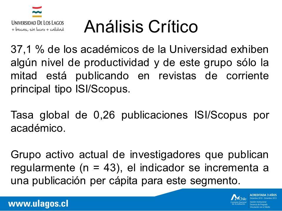 Análisis Crítico 37,1 % de los académicos de la Universidad exhiben algún nivel de productividad y de este grupo sólo la mitad está publicando en revistas de corriente principal tipo ISI/Scopus.