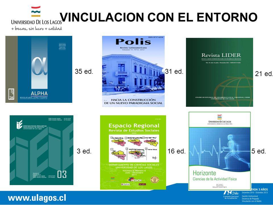VINCULACION CON EL ENTORNO 35 ed. 3 ed.16 ed. 31 ed. 21 ed. 5 ed.
