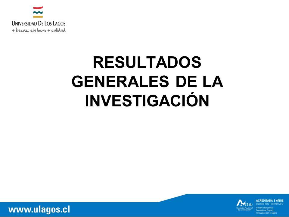 RESULTADOS GENERALES DE LA INVESTIGACIÓN
