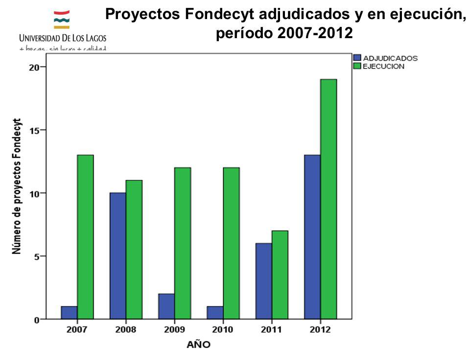 Proyectos Fondecyt adjudicados y en ejecución, período 2007-2012