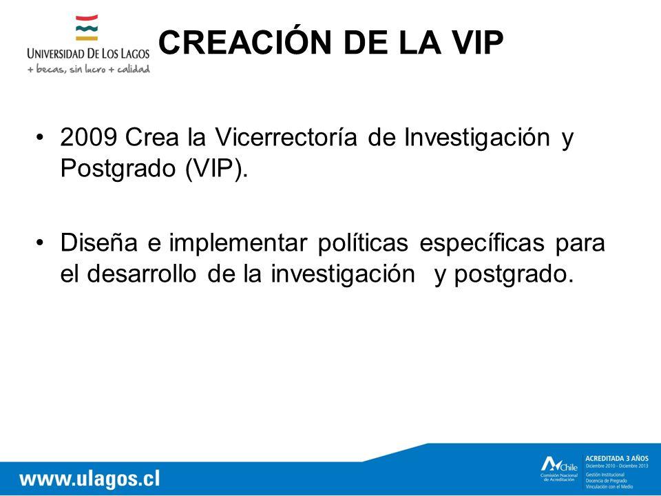 CREACIÓN DE LA VIP 2009 Crea la Vicerrectoría de Investigación y Postgrado (VIP).