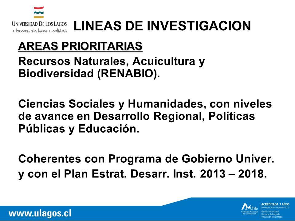 LINEAS DE INVESTIGACION AREAS PRIORITARIAS Recursos Naturales, Acuicultura y Biodiversidad (RENABIO).