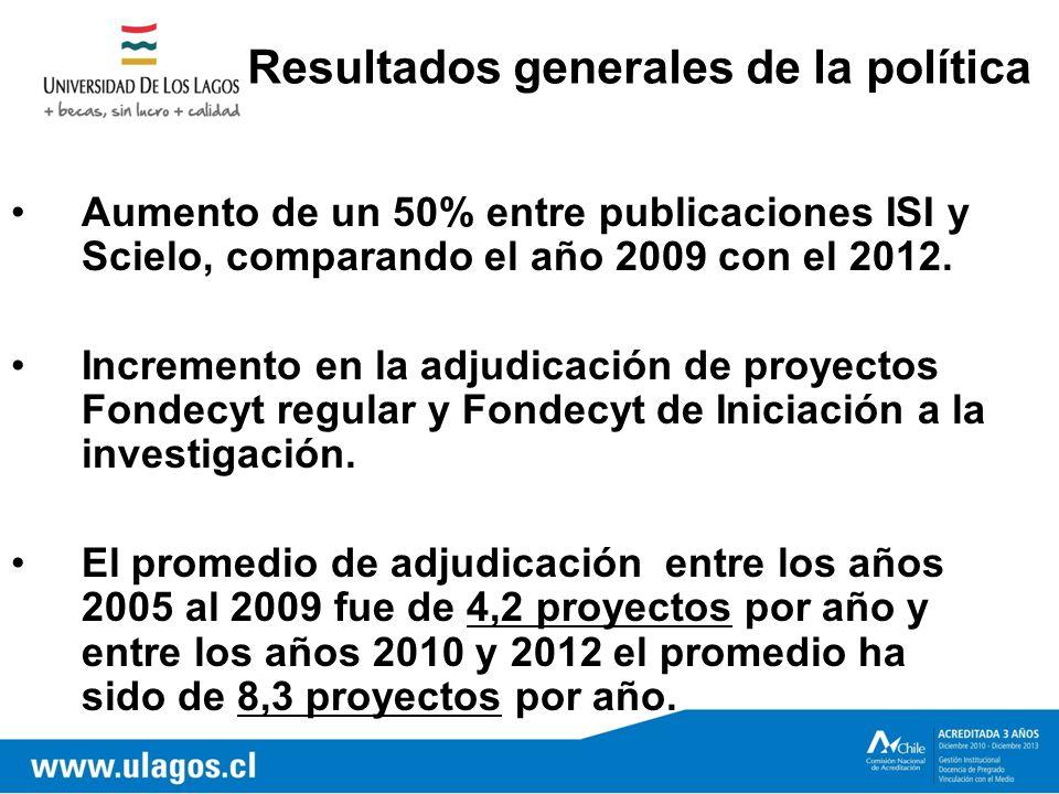 Resultados generales de la política Aumento de un 50% entre publicaciones ISI y Scielo, comparando el año 2009 con el 2012.