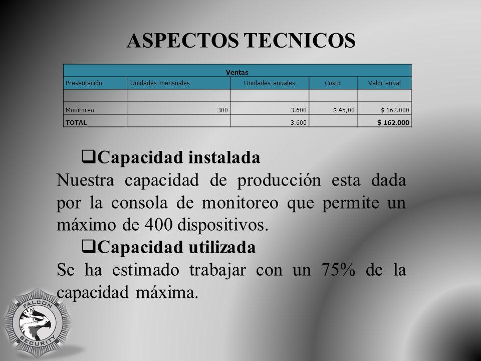ASPECTOS TECNICOS Ventas PresentaciónUnidades mensualesUnidades anualesCostoValor anual Monitoreo3003.600$ 45,00$ 162.000 TOTAL 3.600 $ 162.000  Capacidad instalada Nuestra capacidad de producción esta dada por la consola de monitoreo que permite un máximo de 400 dispositivos.