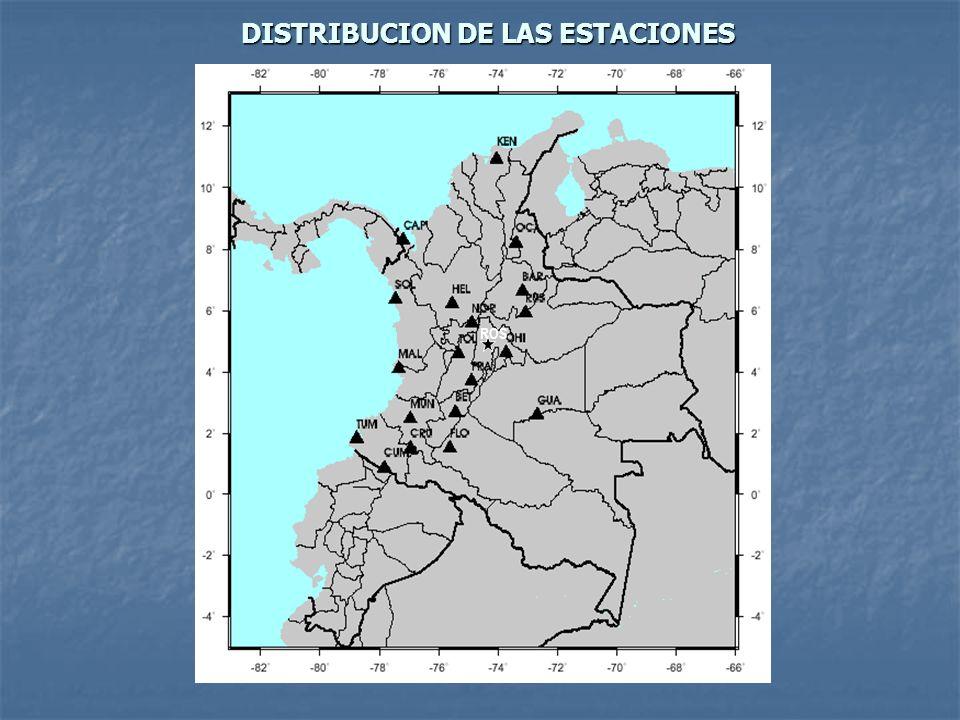 DISTRIBUCION DE LAS ESTACIONES ROS