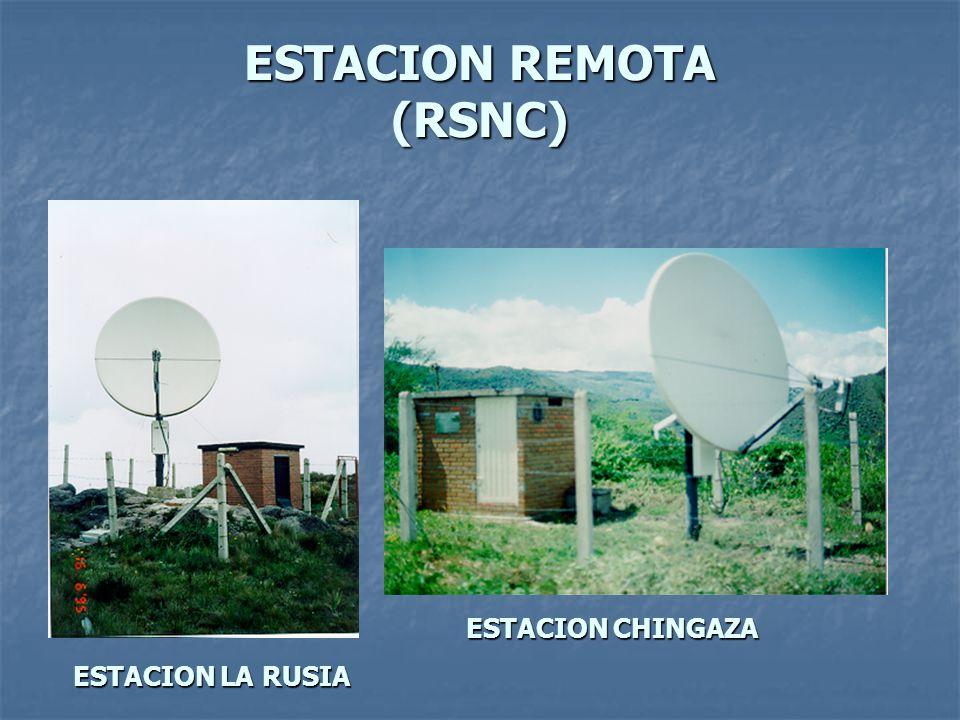 ESTACION REMOTA (RSNC) ESTACION LA RUSIA ESTACION CHINGAZA