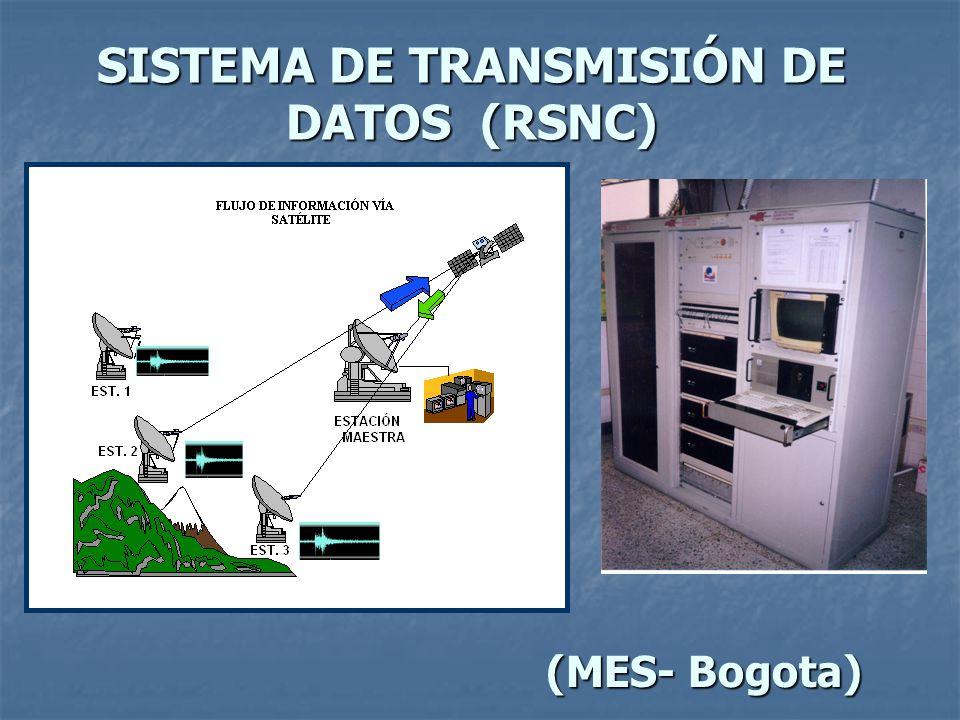 SISTEMA DE TRANSMISIÓN DE DATOS (RSNC) (MES- Bogota)