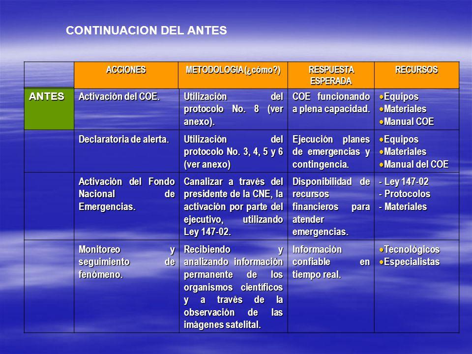 ANTES Activación del COE. Utilización del protocolo No.