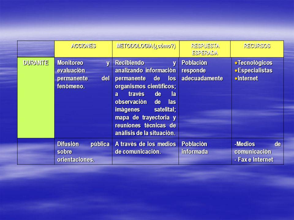DURANTE Monitoreo y evaluación permanente del fenómeno.