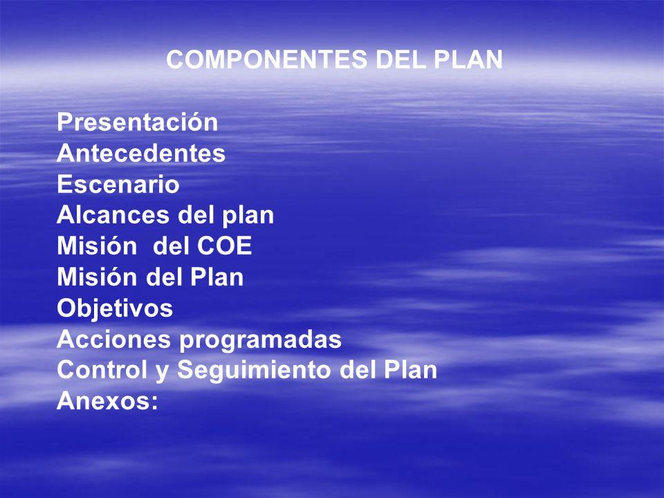 COMPONENTES DEL PLAN Presentación Antecedentes Escenario Alcances del plan Misión del COE Misión del Plan Objetivos Acciones programadas Control y Seguimiento del Plan Anexos: