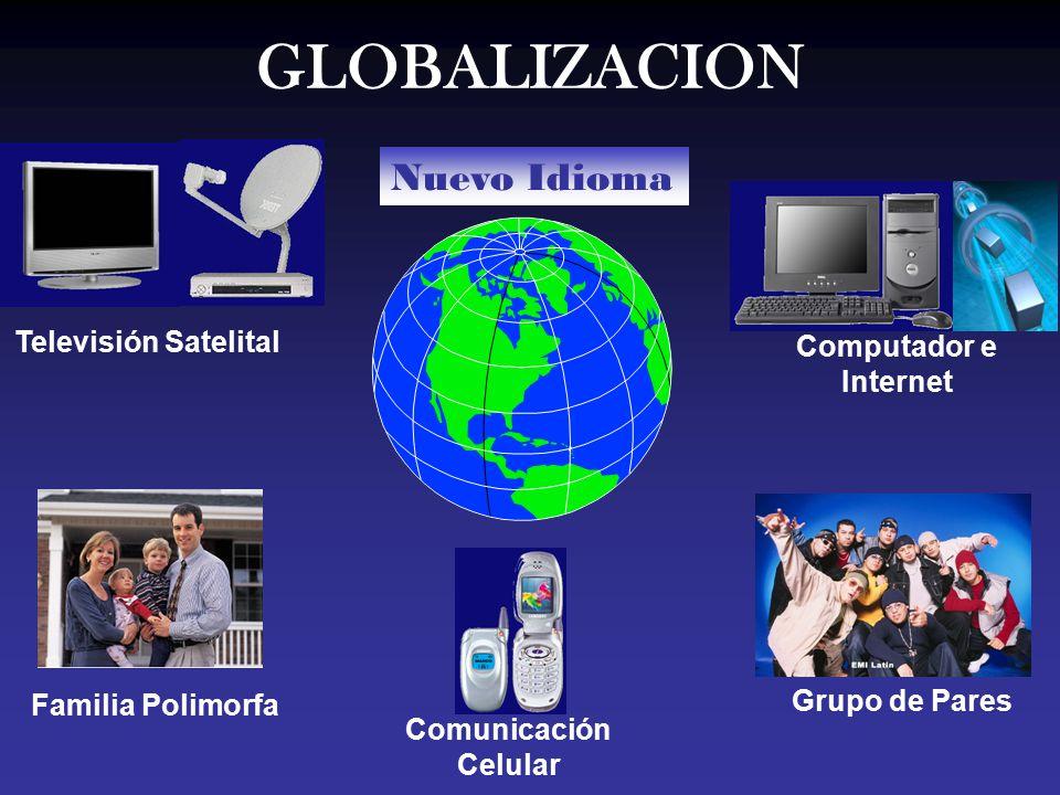 GLOBALIZACION Nuevo Idioma Televisión Satelital Computador e Internet Comunicación Celular Familia Polimorfa Grupo de Pares