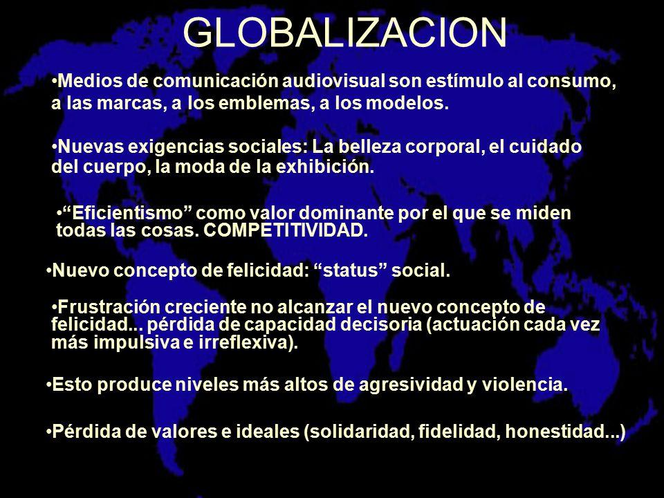 GLOBALIZACION Medios de comunicación audiovisual son estímulo al consumo, a las marcas, a los emblemas, a los modelos.