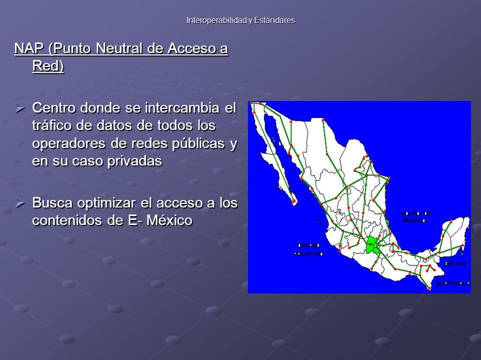 Interoperabilidad y Estándares NAP (Punto Neutral de Acceso a Red)  Centro donde se intercambia el tráfico de datos de todos los operadores de redes públicas y en su caso privadas  Busca optimizar el acceso a los contenidos de E- México