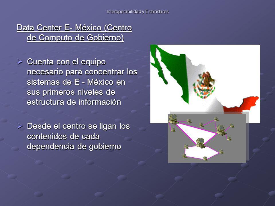 Interoperabilidad y Estándares Data Center E- México (Centro de Computo de Gobierno)  Cuenta con el equipo necesario para concentrar los sistemas de E - México en sus primeros niveles de estructura de información  Desde el centro se ligan los contenidos de cada dependencia de gobierno