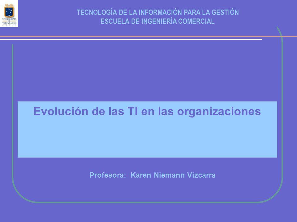 Evolución de las TI en las organizaciones Profesora: Karen Niemann Vizcarra TECNOLOGÍA DE LA INFORMACIÓN PARA LA GESTIÓN ESCUELA DE INGENIERÍA COMERCIAL