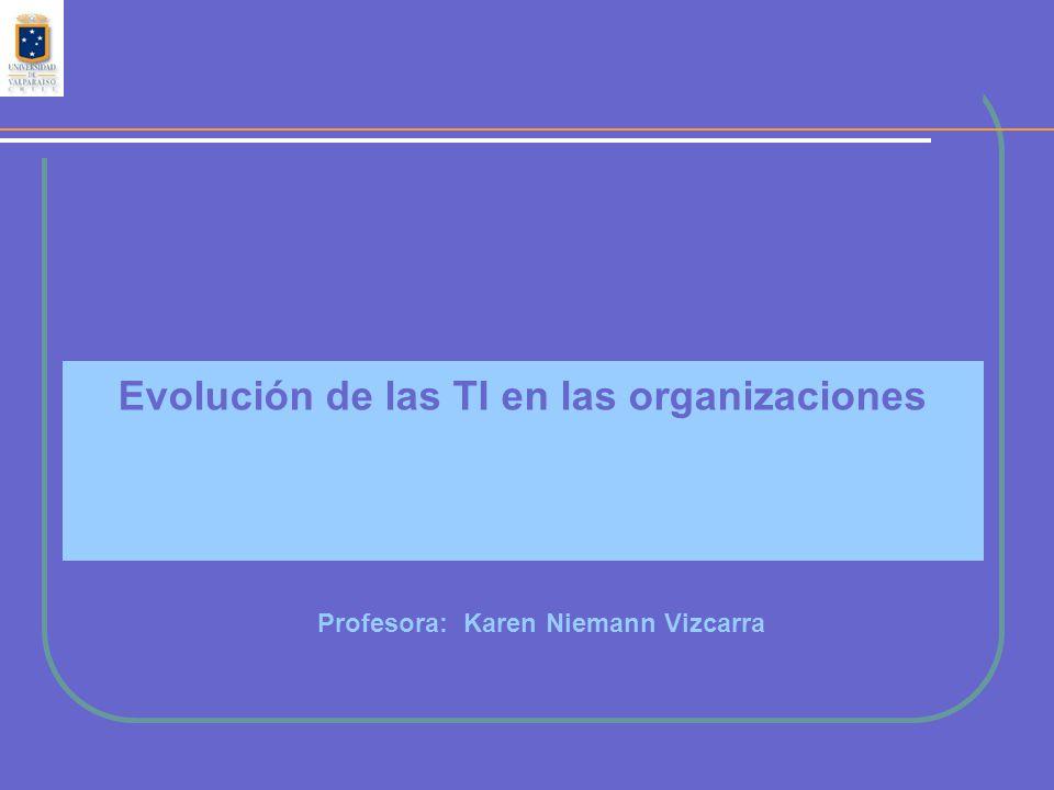 Evolución de las TI en las organizaciones Profesora: Karen Niemann Vizcarra