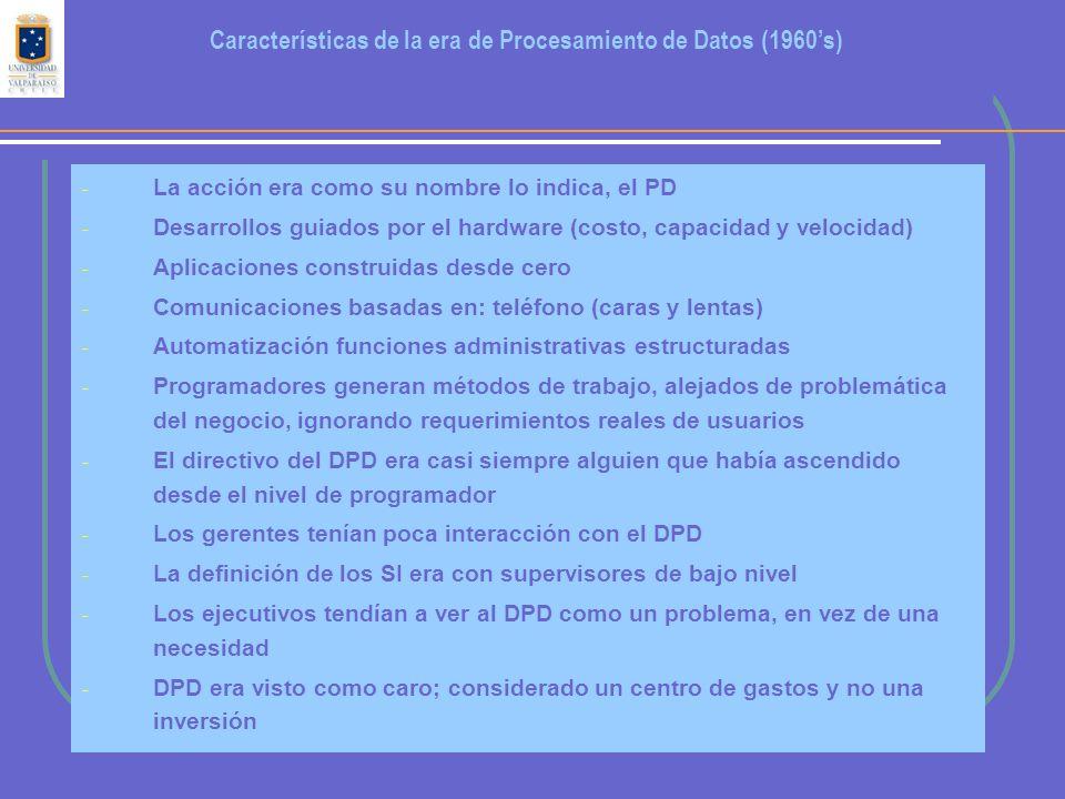 - La acción era como su nombre lo indica, el PD - Desarrollos guiados por el hardware (costo, capacidad y velocidad) - Aplicaciones construidas desde cero - Comunicaciones basadas en: teléfono (caras y lentas) - Automatización funciones administrativas estructuradas - Programadores generan métodos de trabajo, alejados de problemática del negocio, ignorando requerimientos reales de usuarios - El directivo del DPD era casi siempre alguien que había ascendido desde el nivel de programador - Los gerentes tenían poca interacción con el DPD - La definición de los SI era con supervisores de bajo nivel - Los ejecutivos tendían a ver al DPD como un problema, en vez de una necesidad - DPD era visto como caro; considerado un centro de gastos y no una inversión Características de la era de Procesamiento de Datos (1960's)