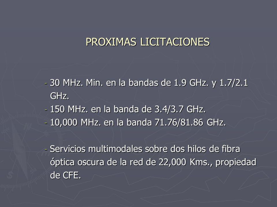 PROXIMAS LICITACIONES - 30 MHz. Min. en la bandas de 1.9 GHz.