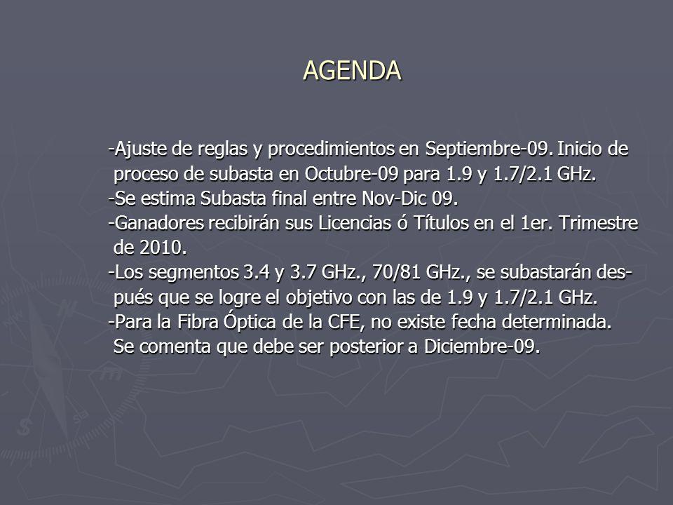 AGENDA -Ajuste de reglas y procedimientos en Septiembre-09.