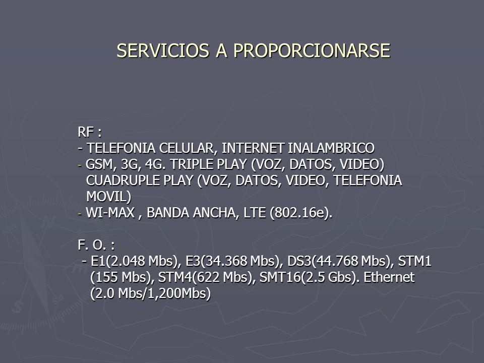 SERVICIOS A PROPORCIONARSE RF : - TELEFONIA CELULAR, INTERNET INALAMBRICO - GSM, 3G, 4G.