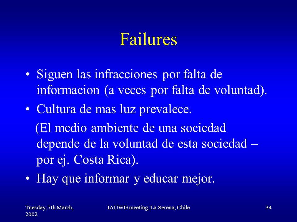 Tuesday, 7th March, 2002 IAUWG meeting, La Serena, Chile34 Failures Siguen las infracciones por falta de informacion (a veces por falta de voluntad).