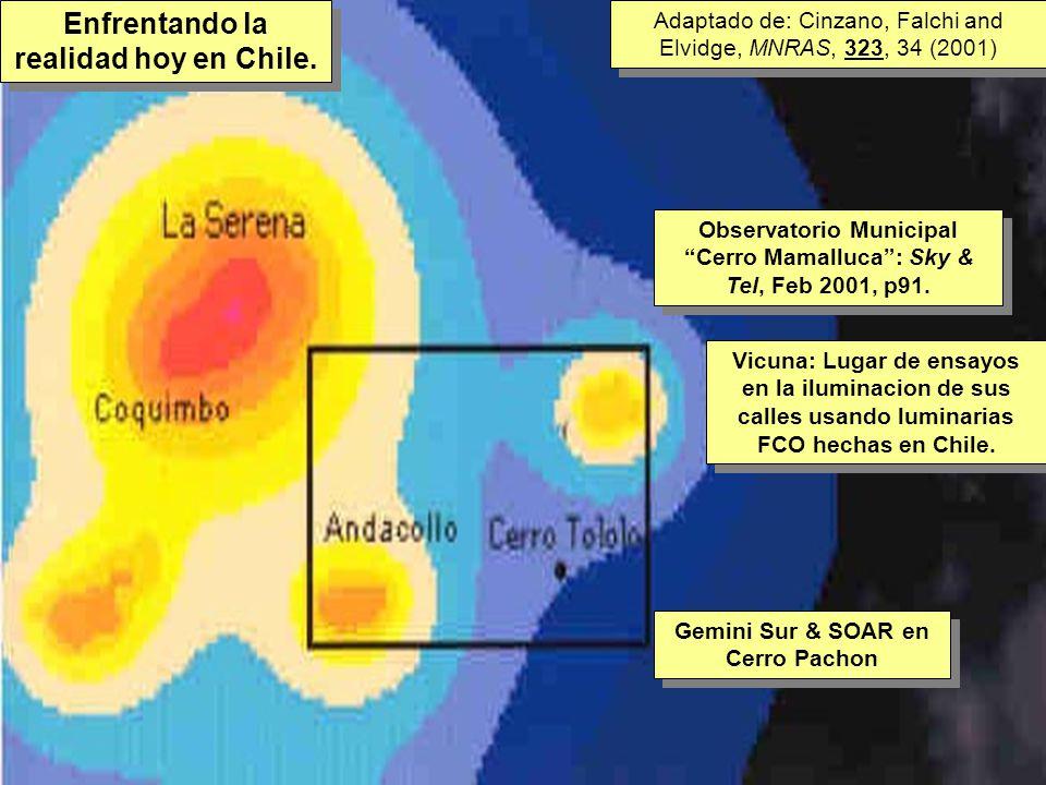 Tuesday, 7th March, 2002 IAUWG meeting, La Serena, Chile35 Enfrentando la realidad hoy en Chile.