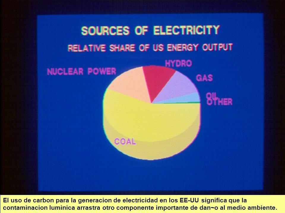 Tuesday, 7th March, 2002 IAUWG meeting, La Serena, Chile43 El uso de carbon para la generacion de electricidad en los EE-UU significa que la contaminacion luminica arrastra otro componente importante de dan~o al medio ambiente.
