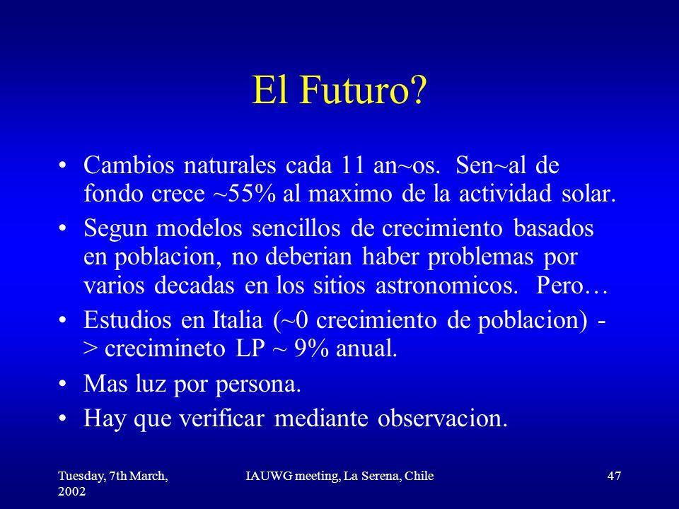 Tuesday, 7th March, 2002 IAUWG meeting, La Serena, Chile47 El Futuro.